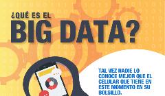 Qué es Big Data