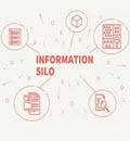 Information Silo
